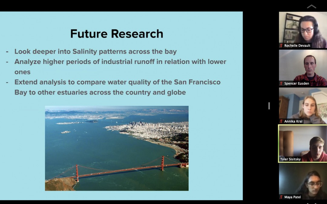 Our San Francisco University High program recap: hear about the water quality projects